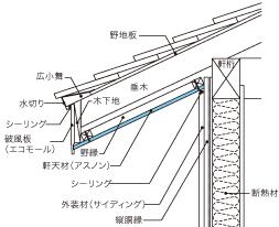 軒天の標準施工 | 設計施工資料 ...